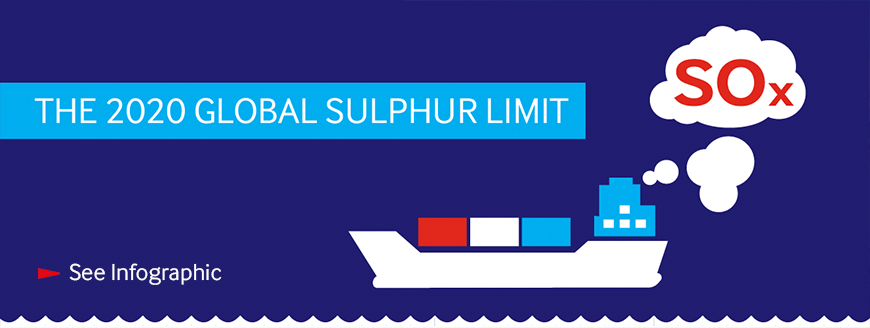 2020 Sulphur Limit Infographic